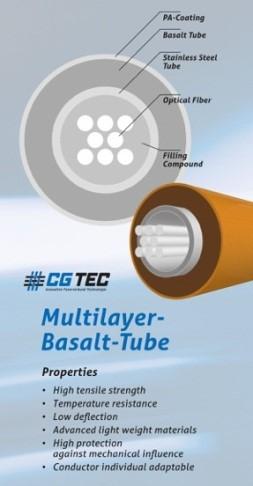 CG Tec GmbH Carbon- und Glasfasertechnik: Composite cables